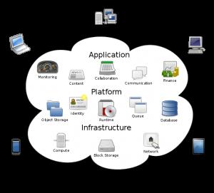 662px-Cloud_computing_svg