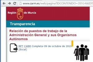 RPT_Transparencia_murcia